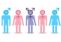gender identity 1